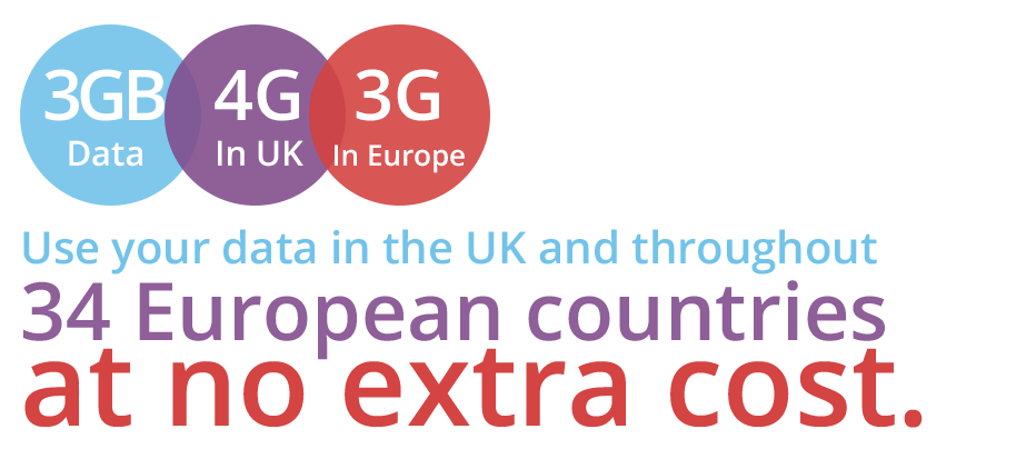 Phone data sim in the UK and Europe