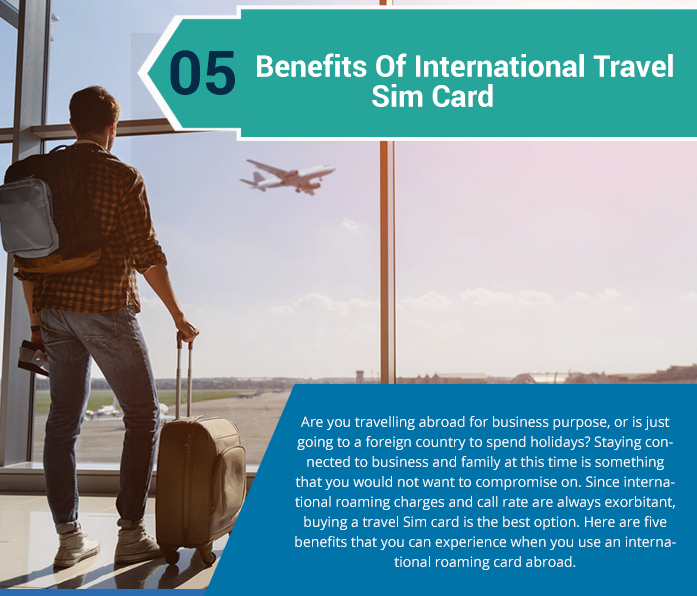 Best Sim Card To Use When Travelling Europe